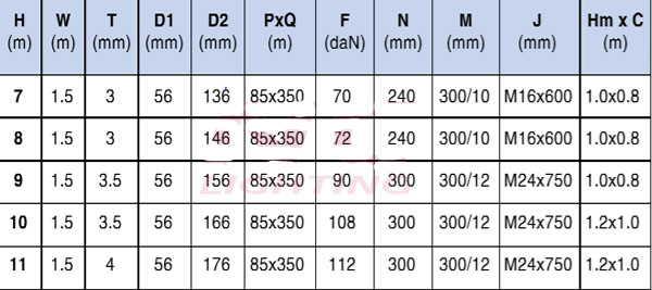 Thông số kỹ thuật cột đèn bát giác liền cần đơn
